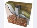 Вентилируемые фасады для загородных домов